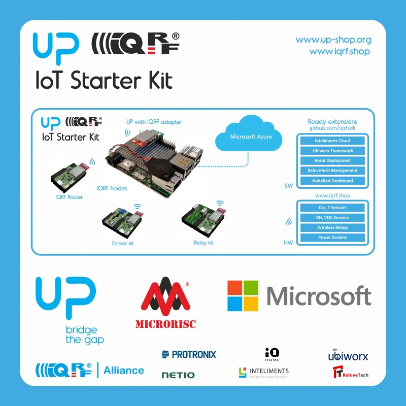 IoT starter kit with gateway (UP board 2GB / 32GB incl. power supply + ABS chassis), IQRF package, software & cloud ready package